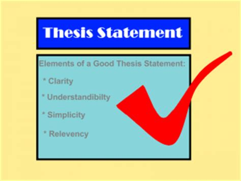 Good thesis statement dreams